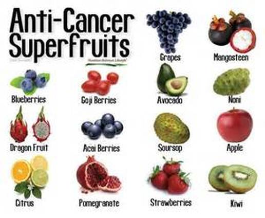 Anti cancer superfruits