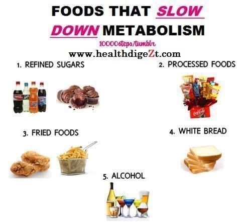 Foods that slow metabolism