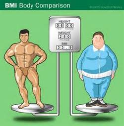 BMI Body Comparison