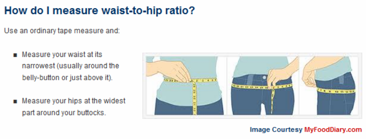 Hip to waist ratio